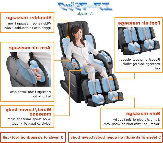 Osaki Japan 4D Massage Chair Mecha