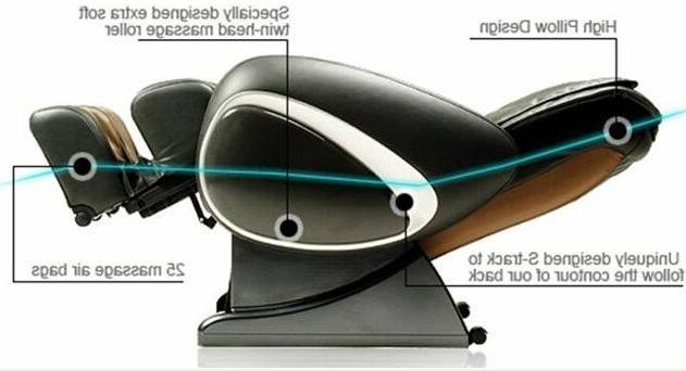 Osaki OS-4000 Gravity + In-Home
