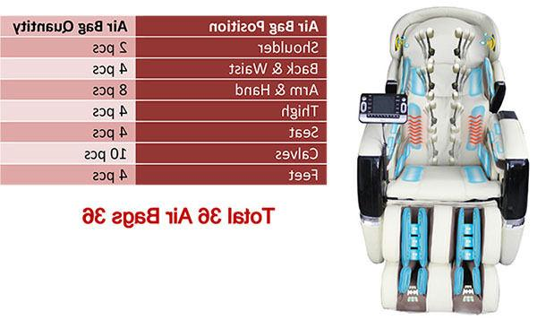 OS-3D RED Osaki Pro Cyber 3D Gravity Massage Warranty